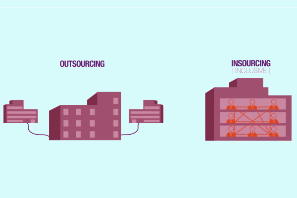 Difference between insourcing outsourcing