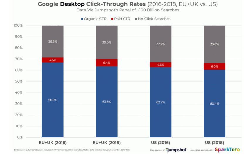 Desktop Ctr