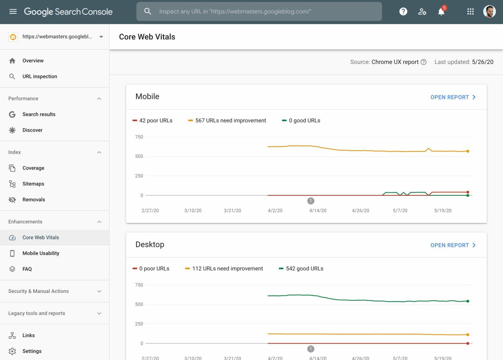 Core-Web-Vitals-Report