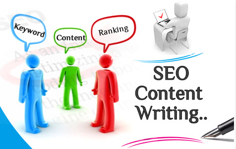 Relation between content and seo