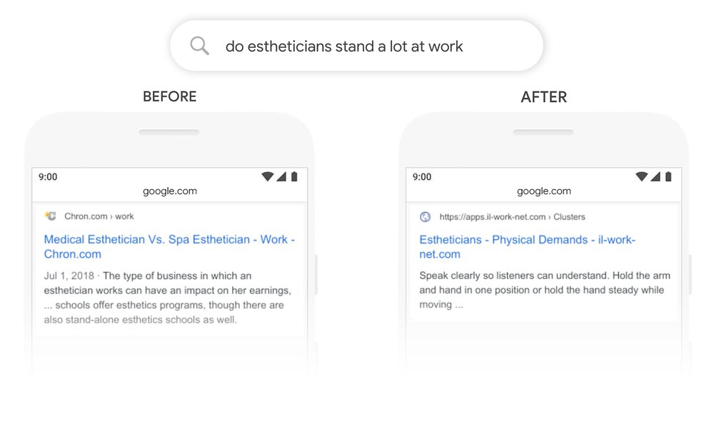 Search Result Before and After Google Bert Algorithm Update Example 02
