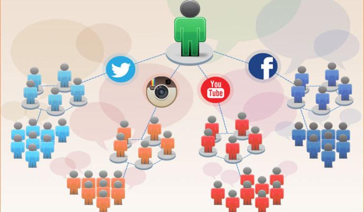Influencer Marketing vs Traditional Online Advertising