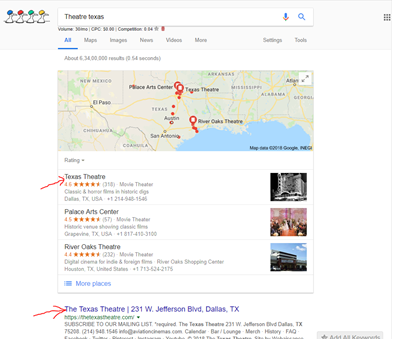 Site Optimization for displaying up in Google My Business