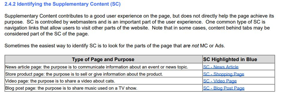 Supplementary Content of the Page