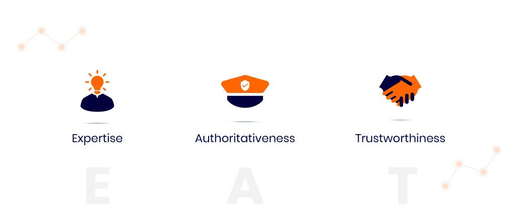 An image denoting Expertise Authoritativeness and Trustworthiness