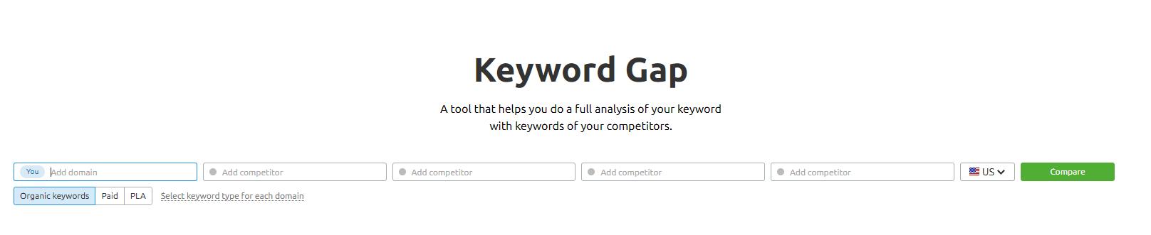 Keyword GAP tools