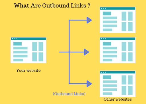 Strategic Outbound Links
