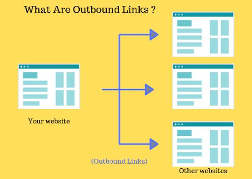 Strategic Outbound Links