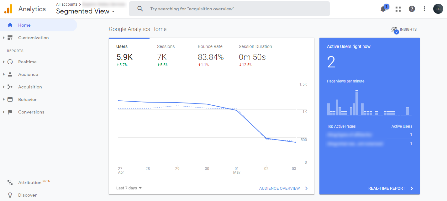 Google Analytics for SEO metrics and data