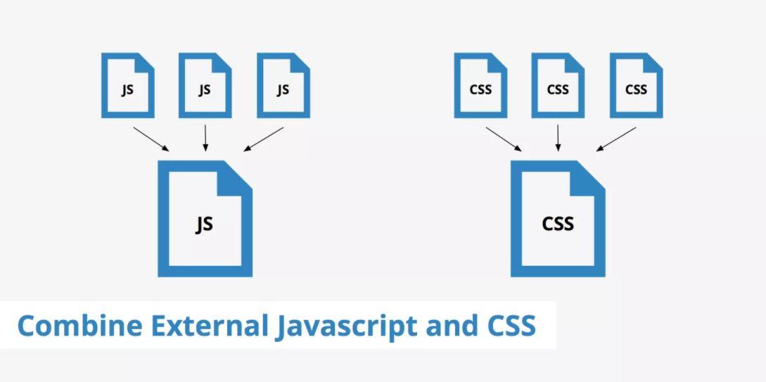 Combine Java CSS scripts