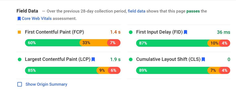Field Data result